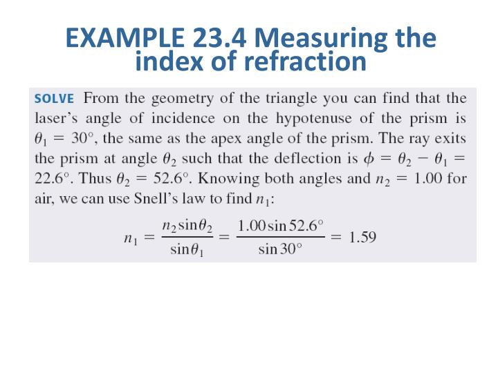 EXAMPLE 23.4 Measuring the index of refraction