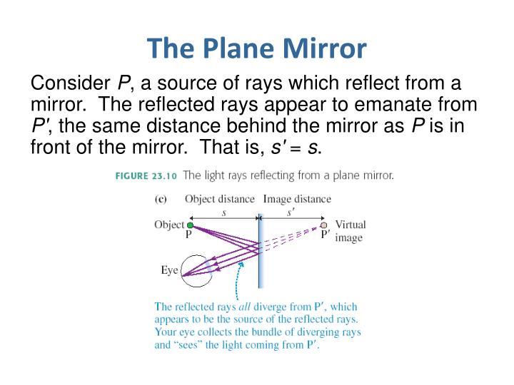 The Plane Mirror