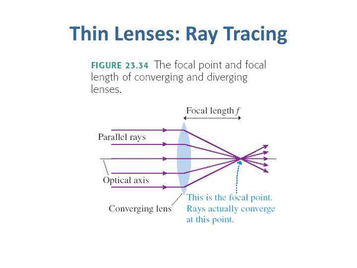 Thin Lenses: Ray Tracing
