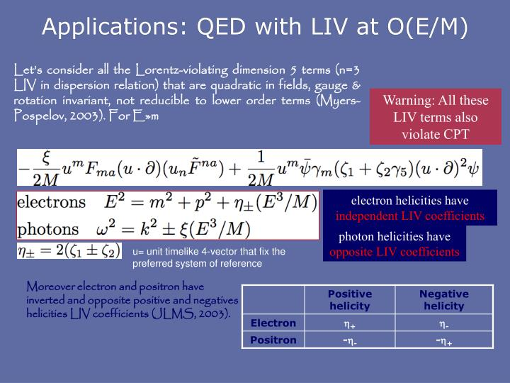 Applications: QED with LIV at O(E/M)