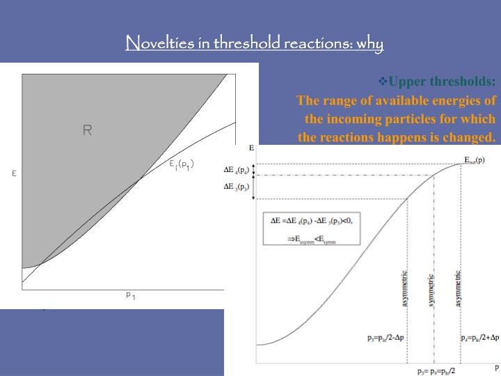 Novelties in threshold reactions: why