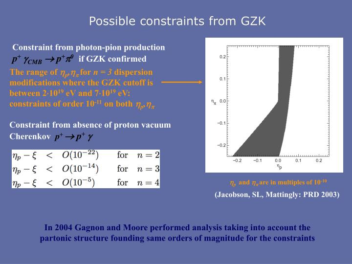 Possible constraints from GZK