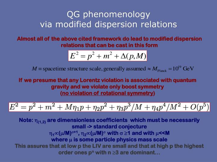 Qg phenomenology via modified dispersion relations