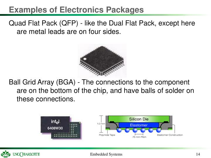 Examples of Electronics Packages