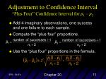 adjustment to confidence interval plus four confidence interval for p 1 p 21
