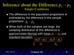 inference about the difference p 1 p 2 simple conditions