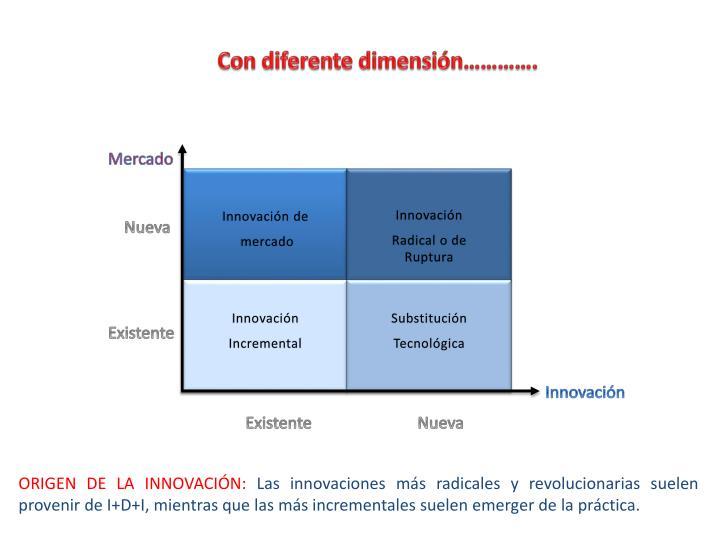 Con diferente dimensión………….