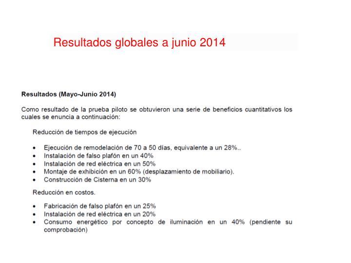 Resultados globales a junio 2014