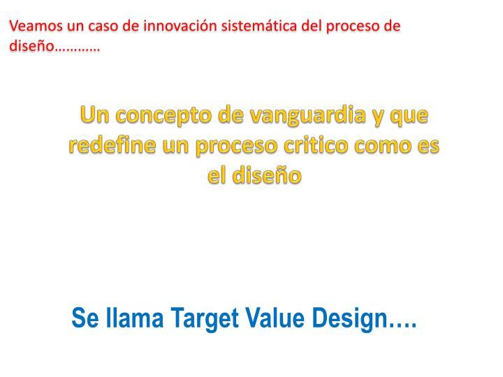 Veamos un caso de innovación sistemática del proceso de diseño…………