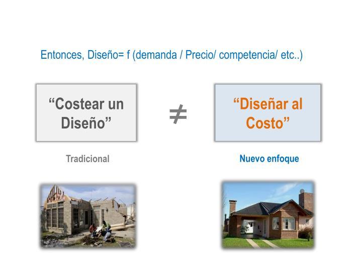 Entonces, Diseño= f (demanda / Precio/ competencia/ etc..)