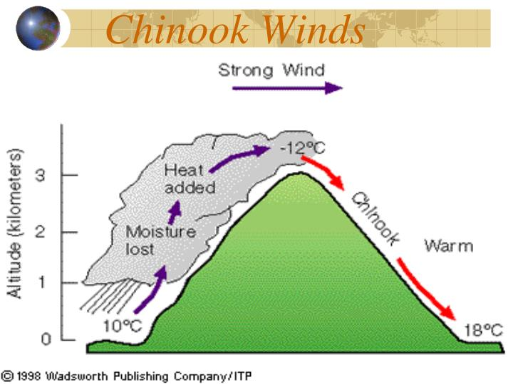 Chinook Winds
