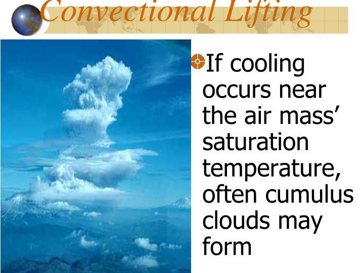 Convectional Lifting
