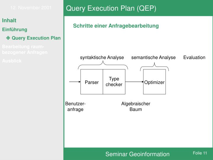 Query Execution Plan (QEP)