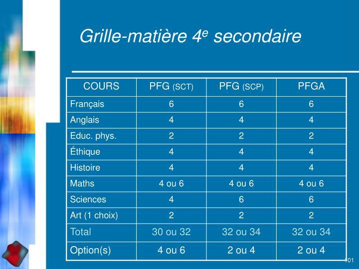 Grille-matière 4