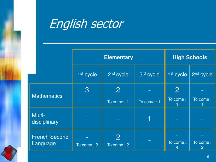English sector