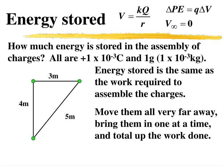 Energy stored