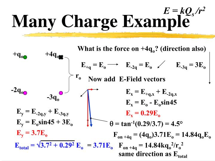 Many charge example1
