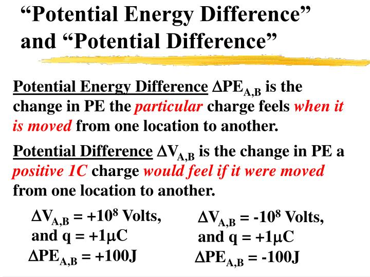 """Potential Energy Difference"" and ""Potential Difference"""