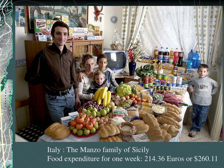 Italy : The Manzo family of Sicily