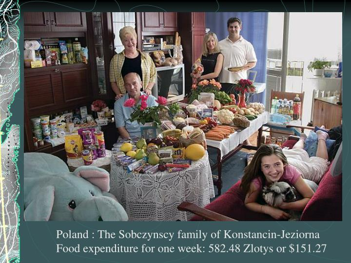 Poland : The Sobczynscy family of Konstancin-Jeziorna