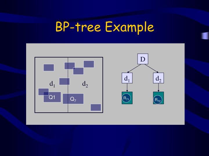 BP-tree Example