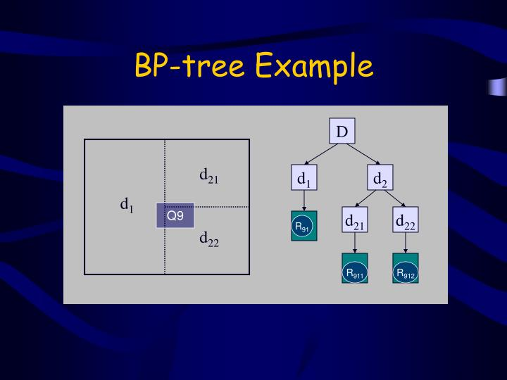BP-tree Example