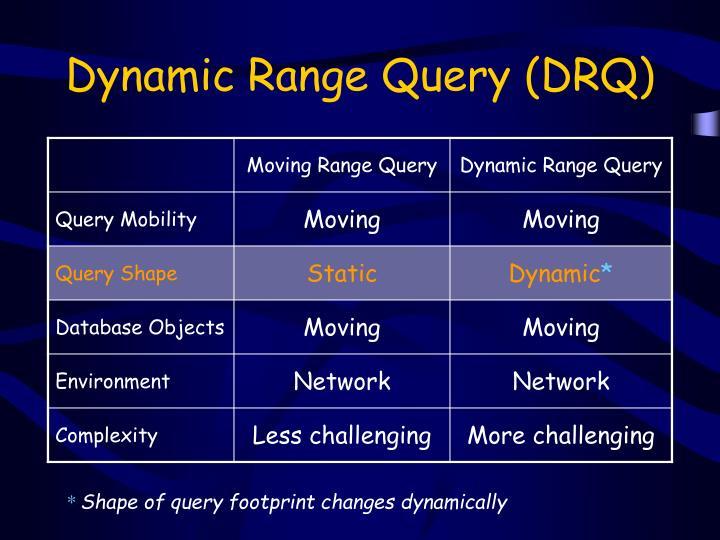 Dynamic Range Query (DRQ)
