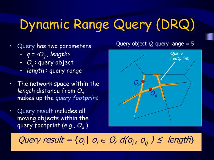 Dynamic Range Query (DRQ)