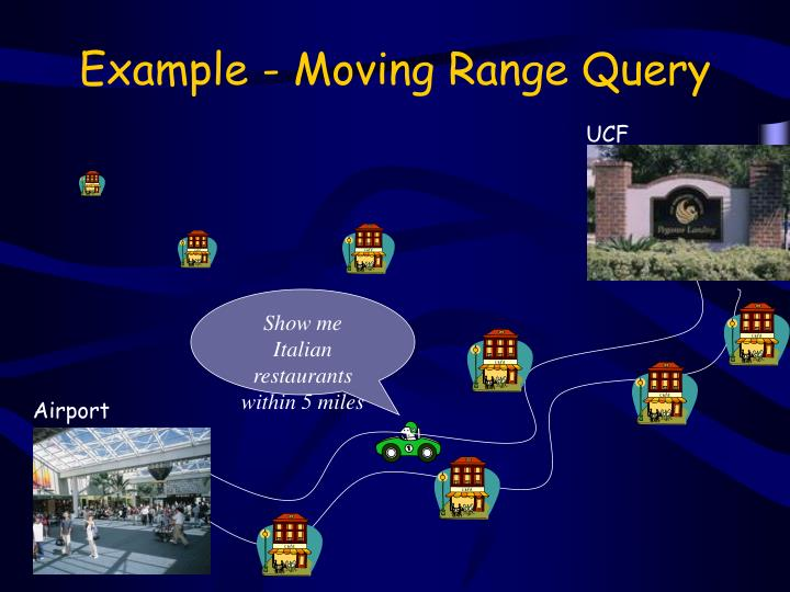 Example - Moving Range Query