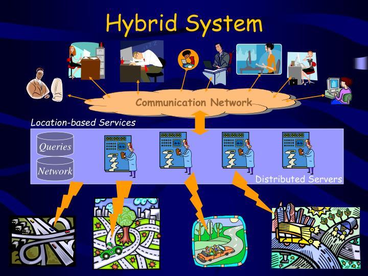 Hybrid System