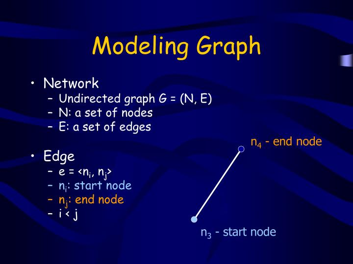 Modeling Graph