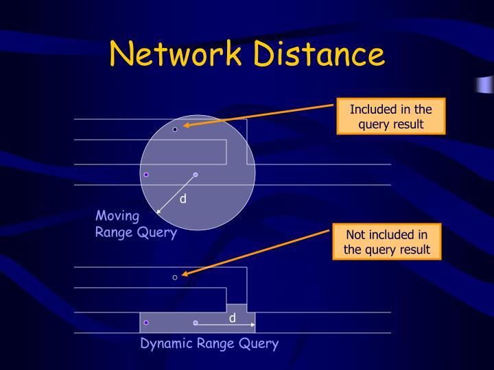 Network Distance