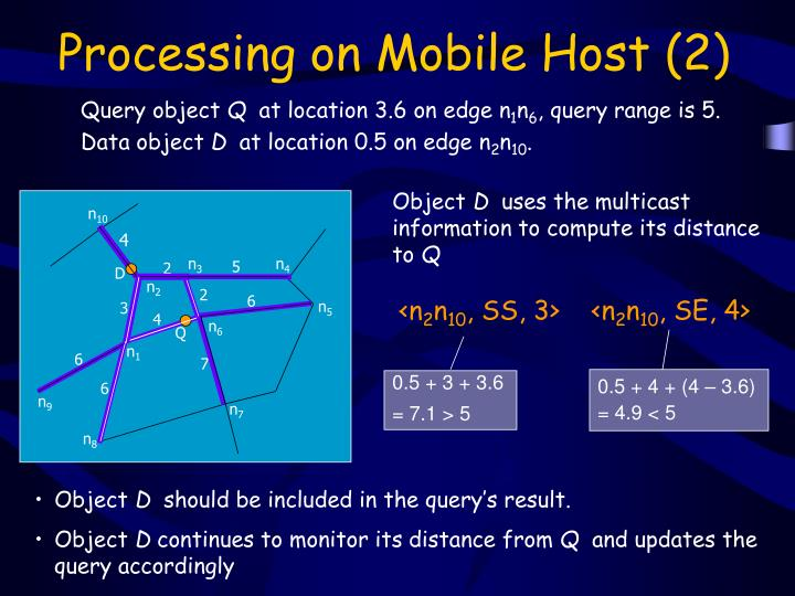 Processing on Mobile Host (2)