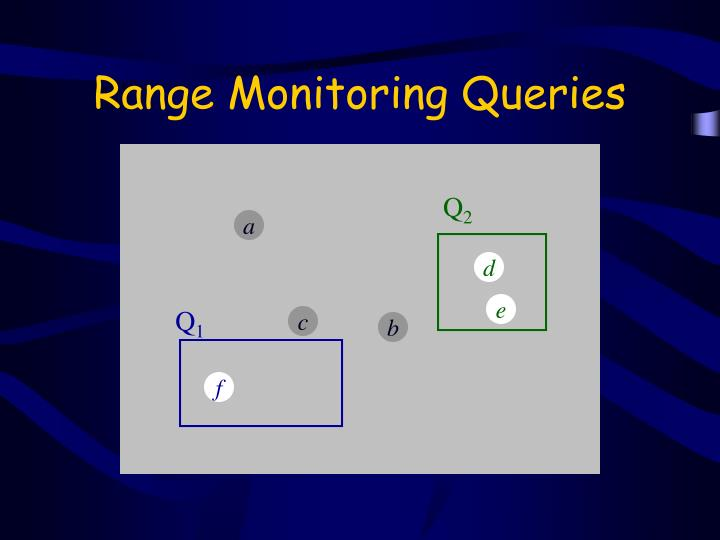 Range Monitoring Queries