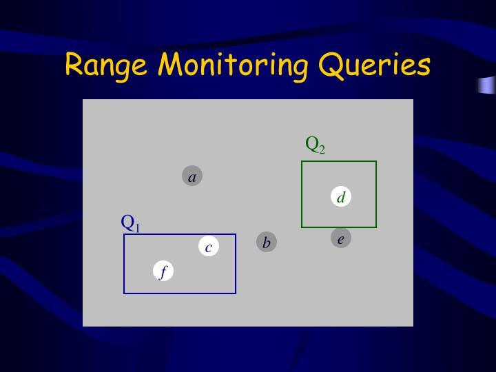 Range Monitoring Queries