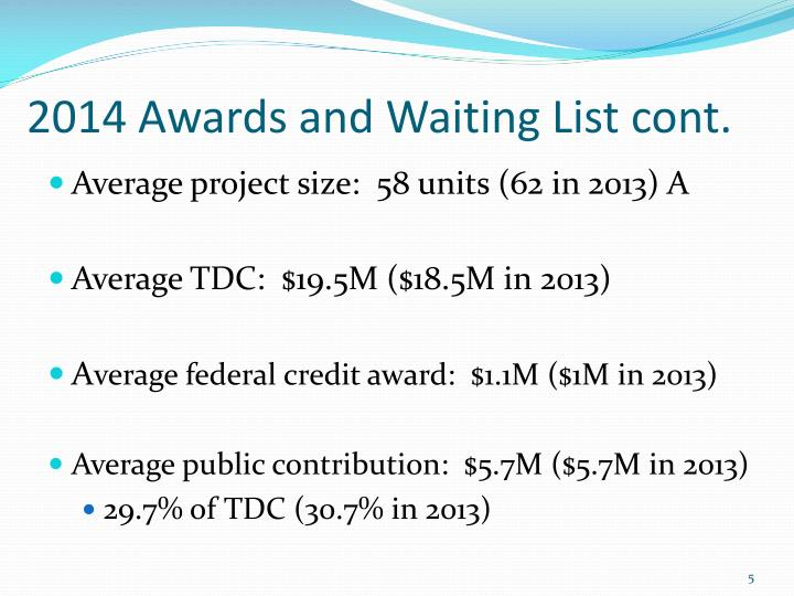 2014 Awards and Waiting List cont.