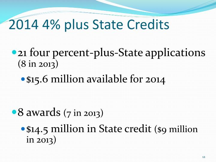 2014 4% plus State Credits