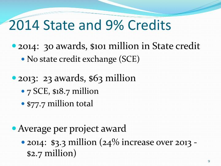 2014 State and 9% Credits