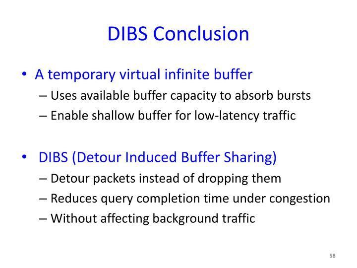 DIBS Conclusion