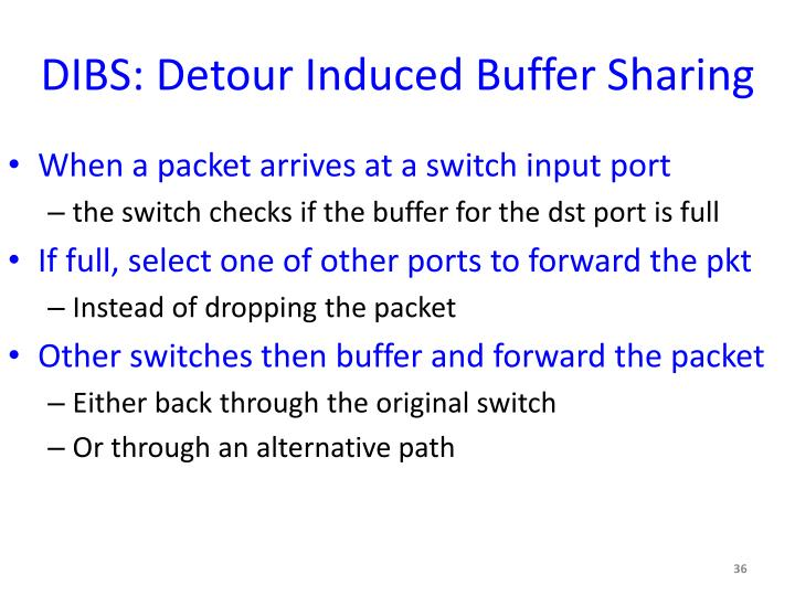 DIBS: Detour Induced Buffer Sharing