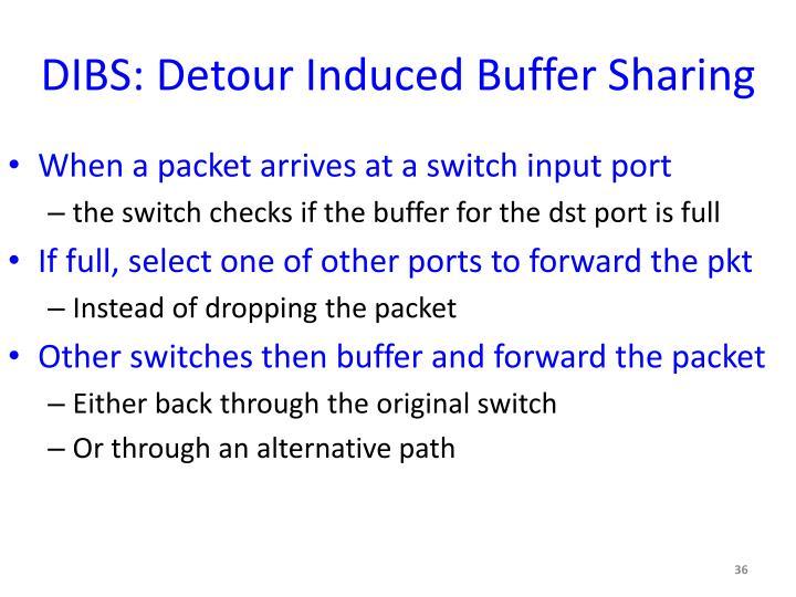 DIBS: Detour Induced Buffer Sharing