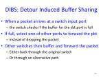 dibs detour induced buffer sharing