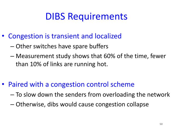 DIBS Requirements