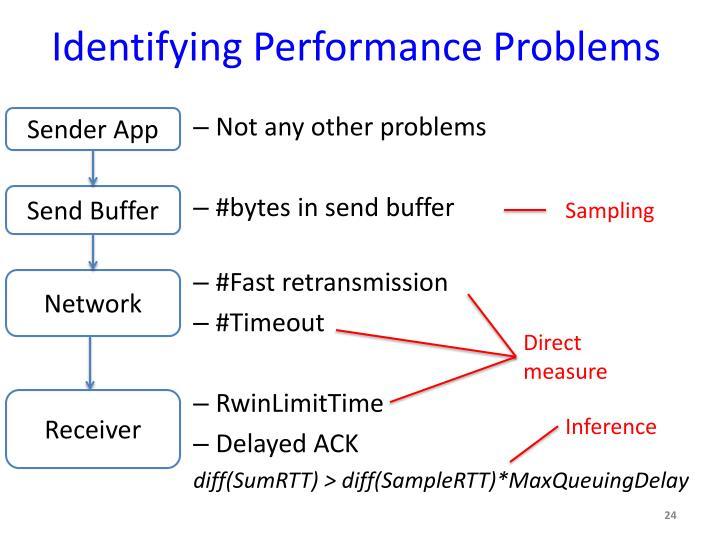 Identifying Performance Problems