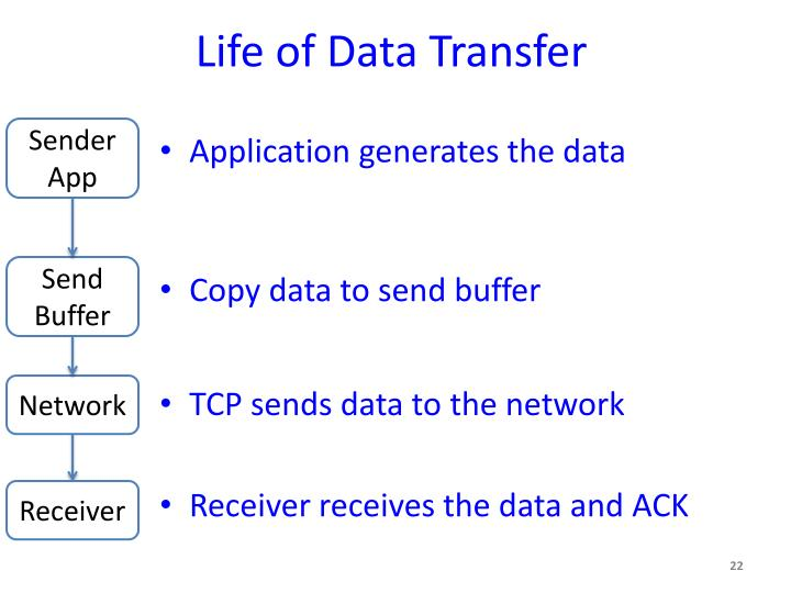 Life of Data Transfer