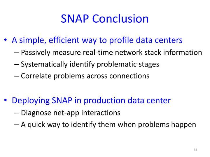 SNAP Conclusion