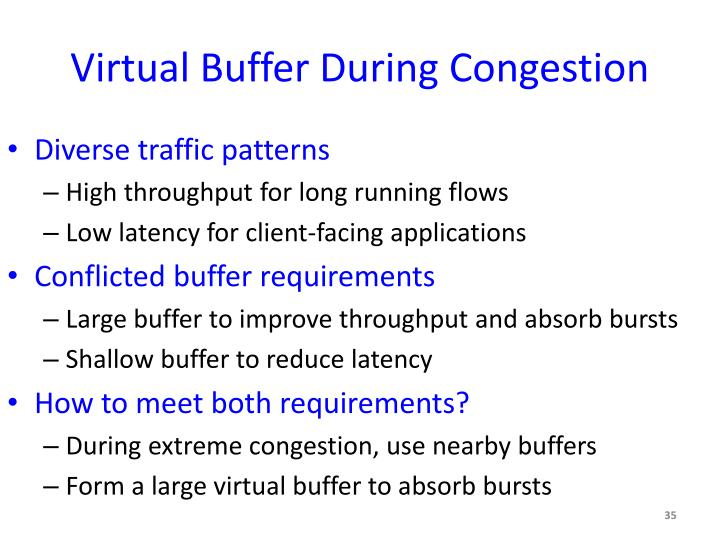 Virtual Buffer During Congestion