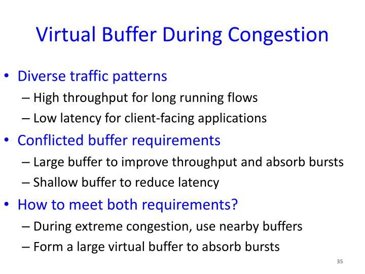 Virtual Buffer During Congestion