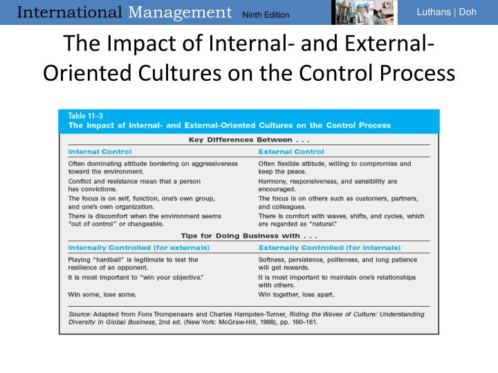 The Impact of Internal- and External-Oriented Cultures on the Control Process