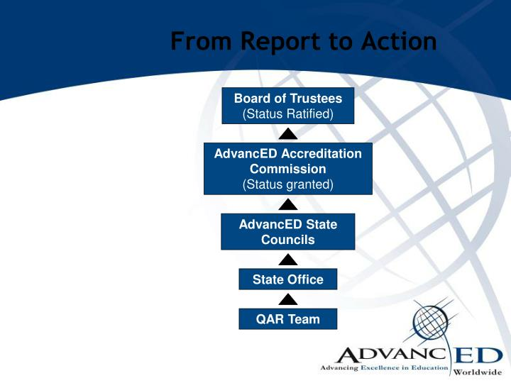 From Report to Action